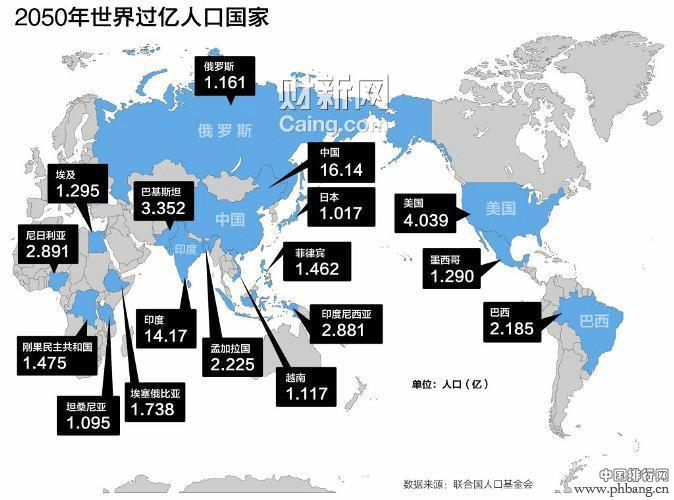 2013年世界人口排名(各国最新数据)